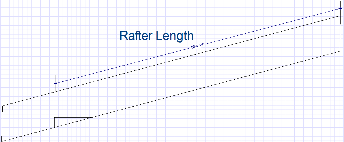 Online Rafter Length Calculator