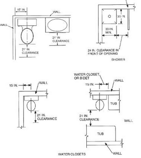 Toilet Sink Amp Shower 2012 Irc Building Codes
